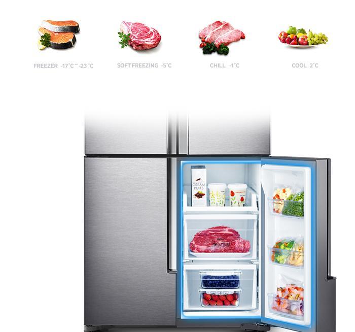 tủ lạnh Sharp làm lạnh như thế nào